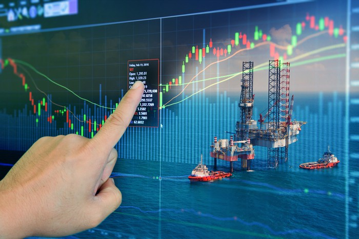 Best Oil Stocks 2019 5 of the Best Oil Stocks to Buy in 2019 | Trading Your Own Way